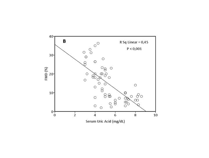 cuanto es lo normal del acido urico repollo morado acido urico que medicamento es bueno para bajar el acido urico